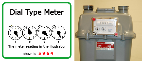 how to take gas and electric meter readings
